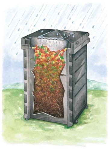 Best Bin For Your Garden